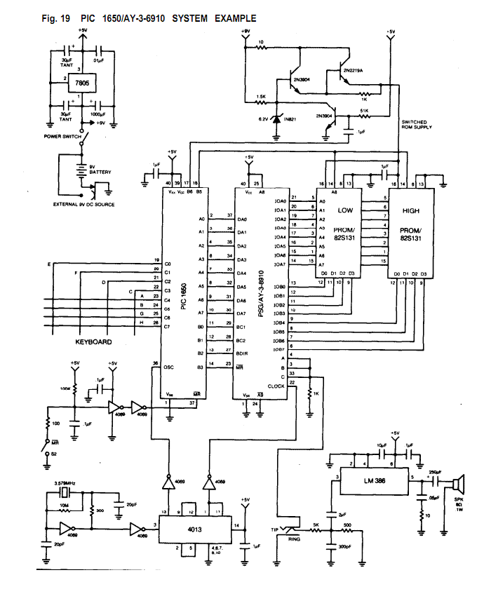 Programmable Sound Generator