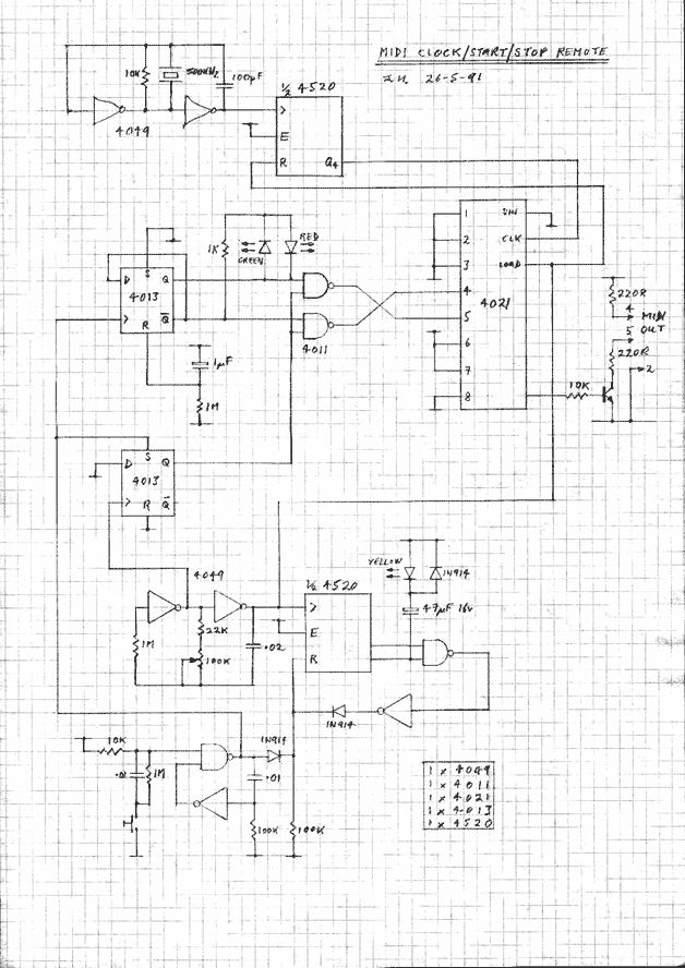 MIDI Clock - schematic