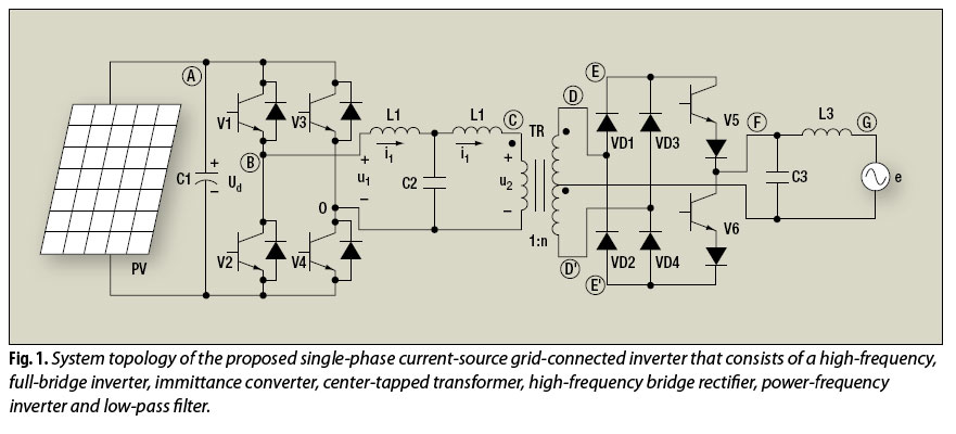 wiring diagram for solar inverter wiring diagram for solar circuit diagram of inverter the wiring diagram
