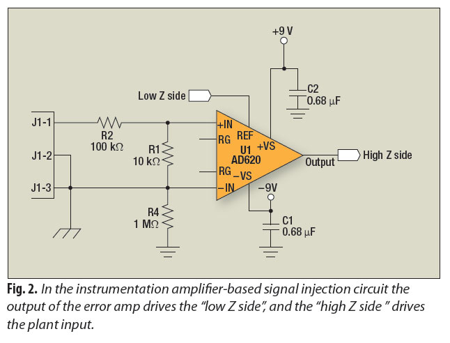 simple signal injector aids control loop analysis