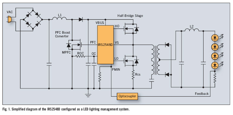 Microcontroller Based Home Security System Circuit Diagram | Results Page 42 About Microcontroller Based Home Security System