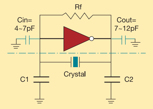 Pierce-gate oscillator crystal load calculation - schematic