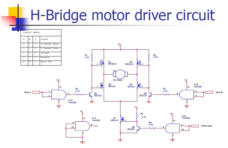 The L297 Stepper Motor Controller Ic Generates Four Phase