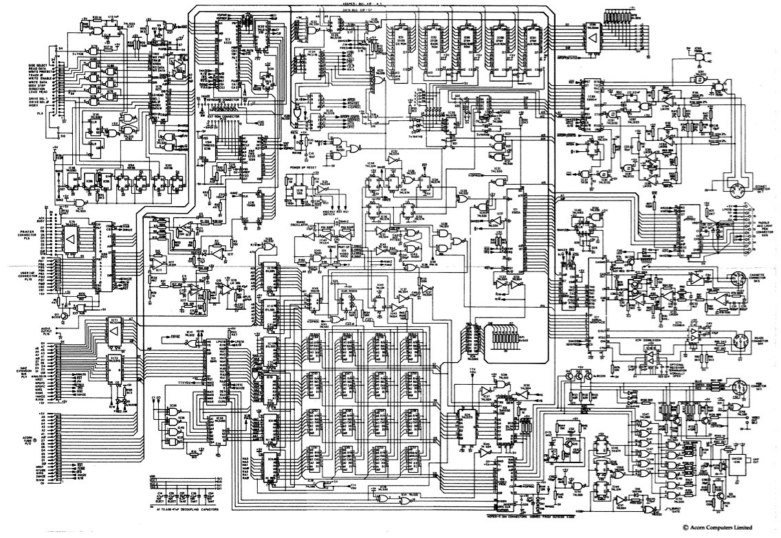 Raspberry Pi Model B Schematic Circuit Diagram Get Free Image About Wiring