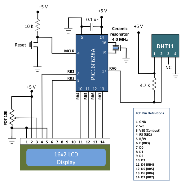 Temperature and relative humidity meter using an inexpensive DHT11 sensor - schematic