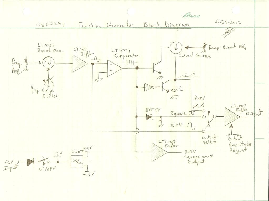 DIY Audio Function Generator Part 1 - schematic