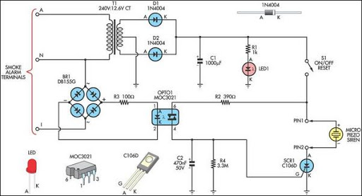 smoke alarm wiring diagram uk wiring diagram and schematic design addressable fire alarm system diagrams the wiring diagram of an