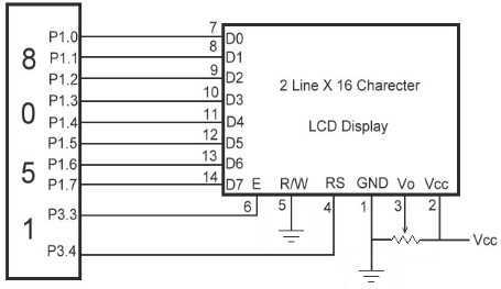Interfacing Alphanumeric LCD To Microcontroller - schematic