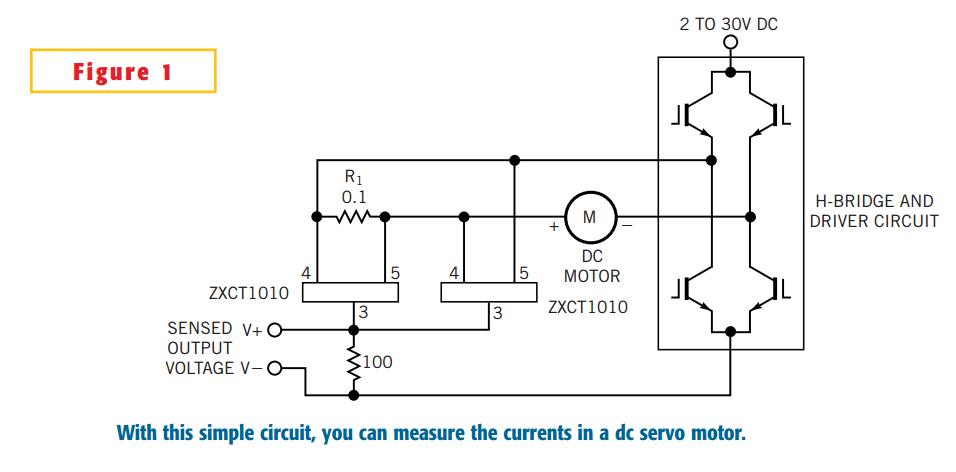 Circuit measures currents in dc servo motor - schematic