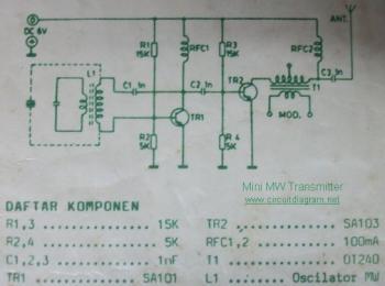 Mini MW Transmitter - schematic