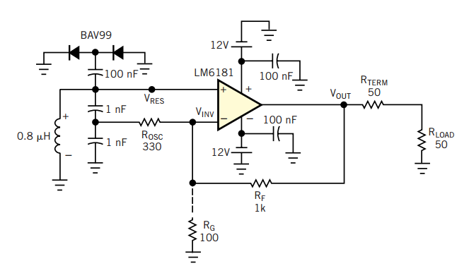 RF oscillator uses current-feedback op amp - schematic