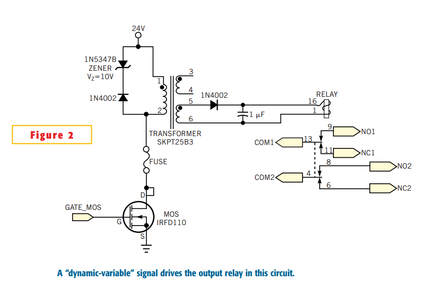 Oscillating output improves system security - schematic