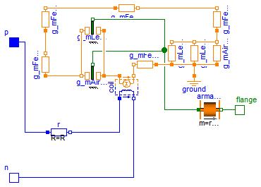 Modelica Magnetic FluxTubes Solenoid Actuator - schematic