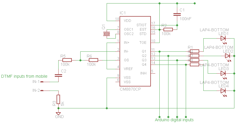 DTMF Circuits