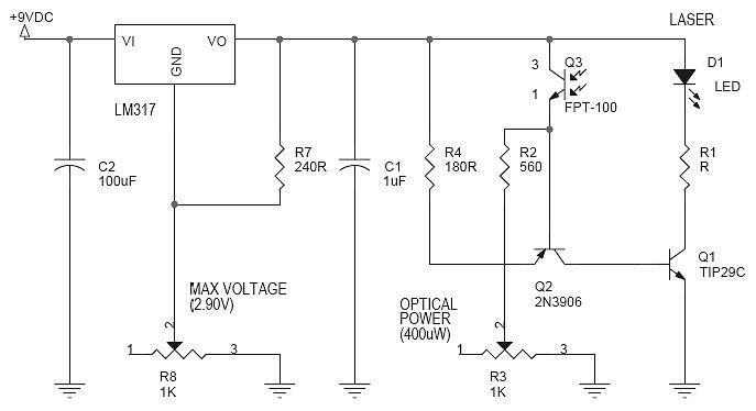 laser DPSS - schematic