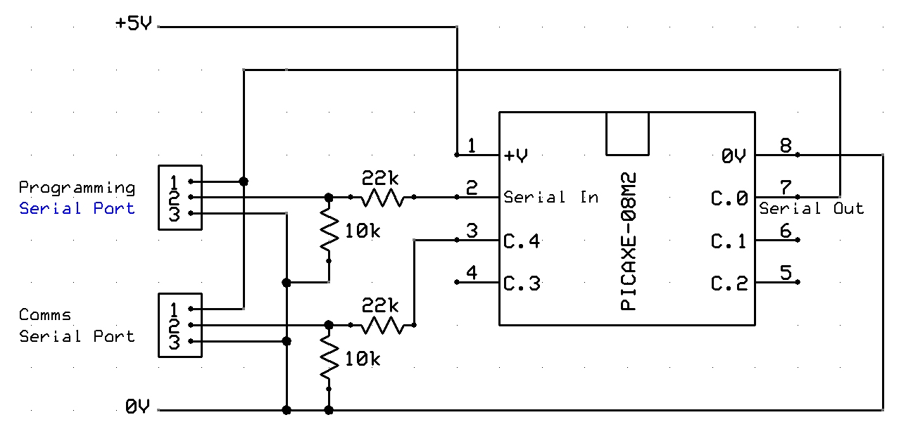 wiring diagram for rs232 to rs 232  wiring  get free image