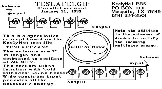 nicola teslas electric car revealed - schematic