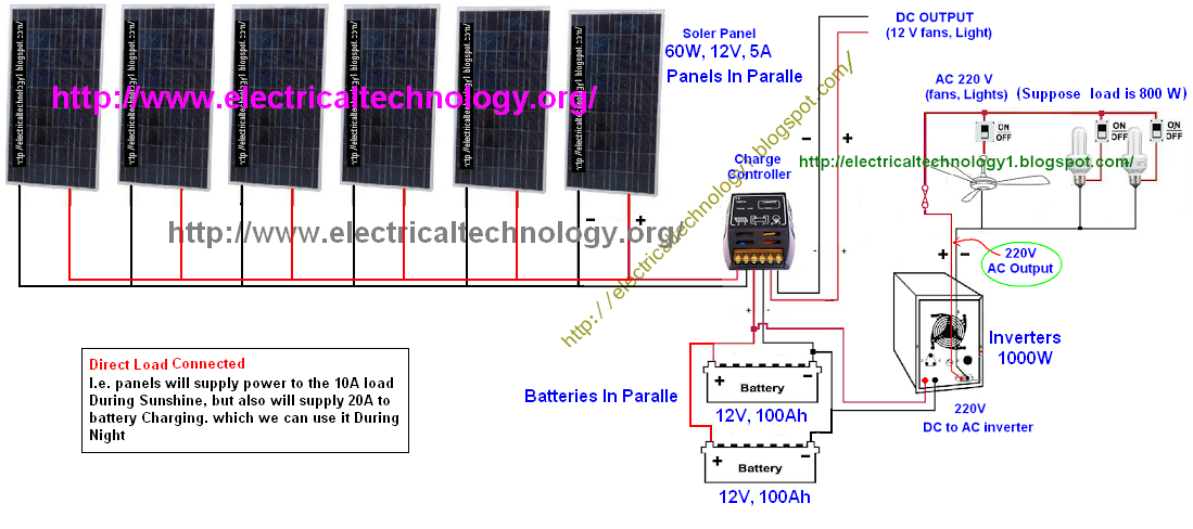 a complete note on solar panel - schematic
