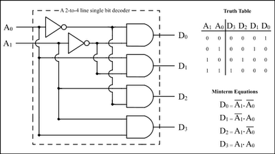 binational Circuits Encoder Decoder L26817 on amp circuit diagram