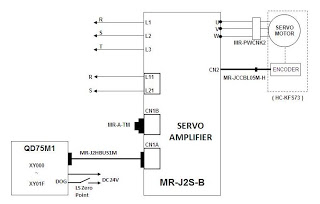 servo motor control using plc wiring - schematic