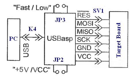 isp communication with microcontroller