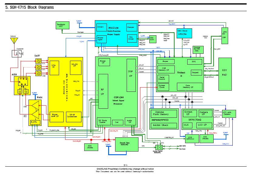 circuit diagram samsung sgh e715 samsung tv wiring diagram dvd to tv hookup diagrams \u2022 wiring  at virtualis.co