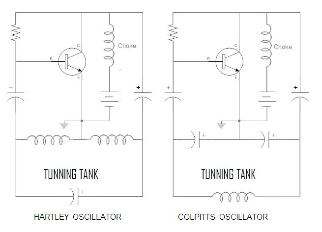 Comparison between Hartley and Colpitts oscillator - schematic