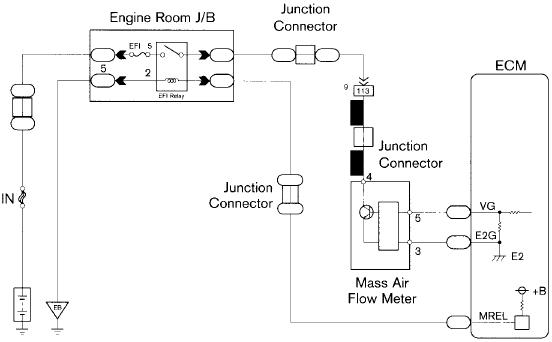e46 maf sensor wiring data wiring diagrams rh 8 lokiu treatymonitoring de