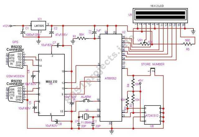 Tracking System using GPS and GSM modem - schematic