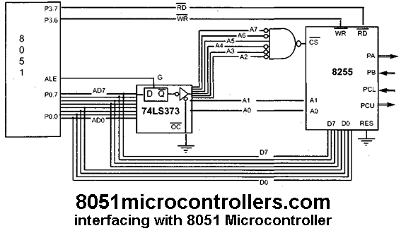 8255 interfacing with 8051 pdf
