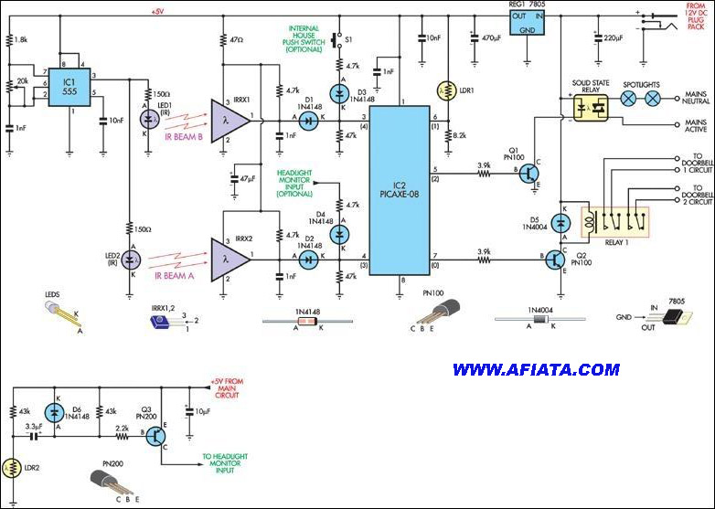 Push Switch Circuit Diagram using 555 PICAXE 08 1N4148 1N4004 PN100 7805 results page 468, about 'digital thermometer circuit' searching 1N4148 Data Sheet at eliteediting.co