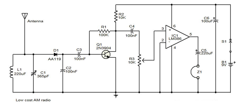 Simple Am Radio ndash Electronic Circuits And Diagram
