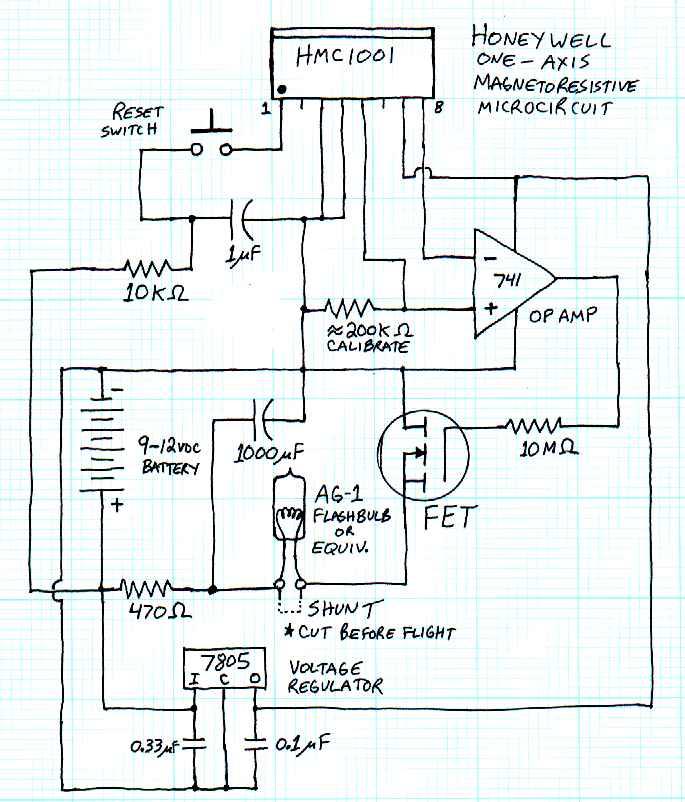 magnet - schematic