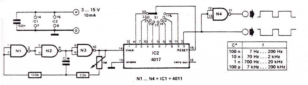 rotary switches circuit diagram using 4017 1024x284 beautiful rotary switch schematic contemporary everything you need
