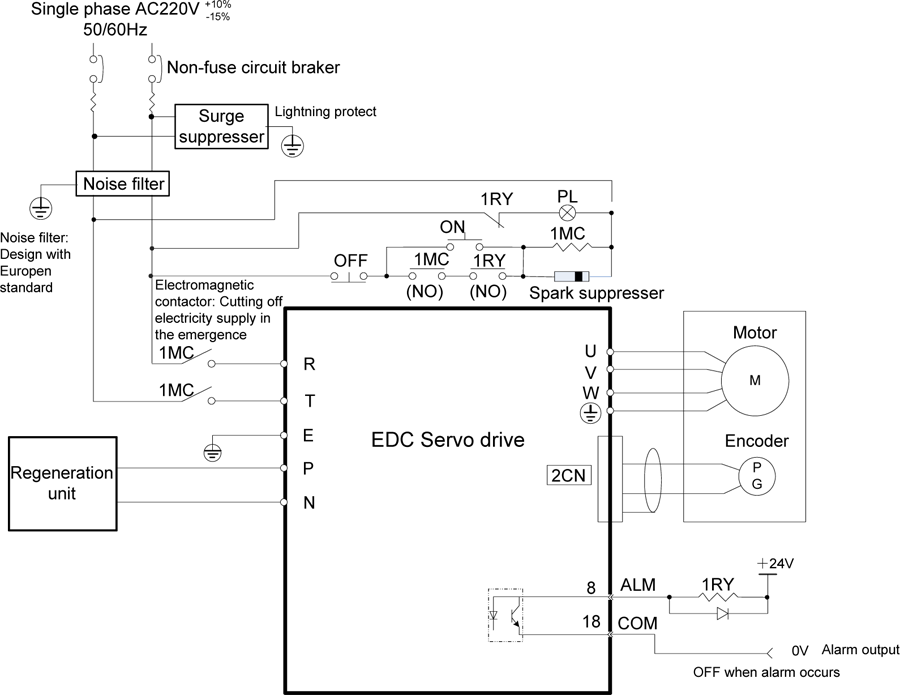 Servo Motor Circuit Page 3   Automation Circuits    Next Gr