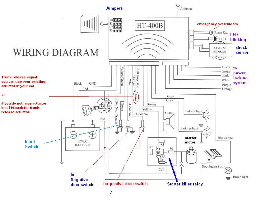 Car Alarm Installation Wiring Diagrams T100 on audiovox wiring diagram