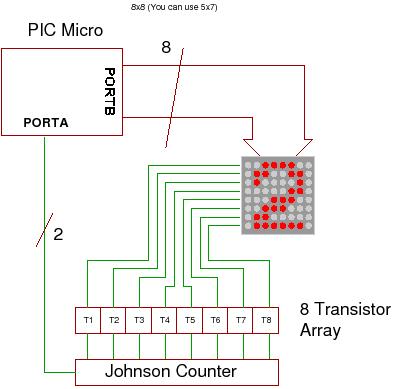led dot matrix display - schematic