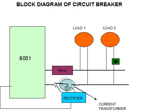 ecb2 circuits \u003e electronic circuit breaker l34935 next gr circuit breaker diagram at aneh.co