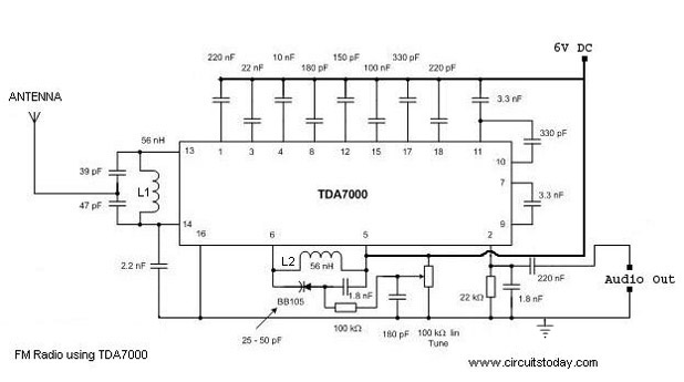 tda 7000 fm radio 1 circuits \u003e single chip fm radio circuit with diagram using tda ic schematic diagram at couponss.co