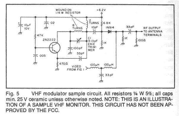 Video/Audio Wireless Transmitter - schematic