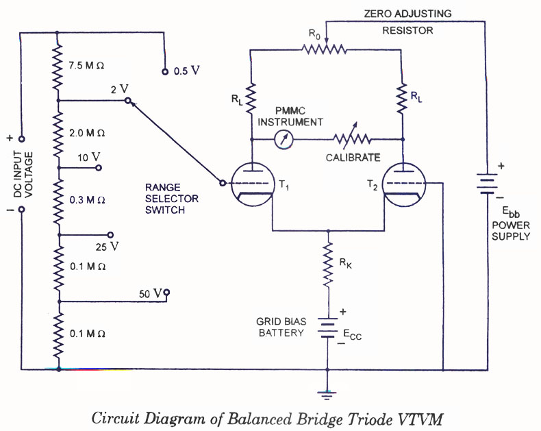 Balanced Bridge Voltmeters - schematic