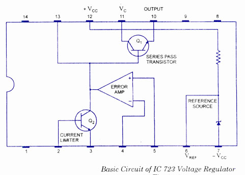 IC 723 Voltage Regulators-WorkingCircuit Applications - schematic