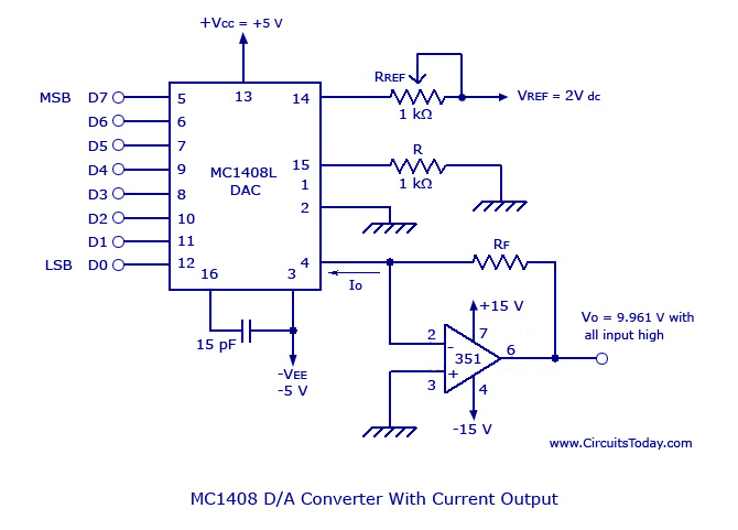 Monolithic/Hybrid Digital to Analog Converters using MC 1408ICSE/NE 5018