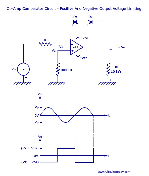 Voltage Limiter Circuit Using Op