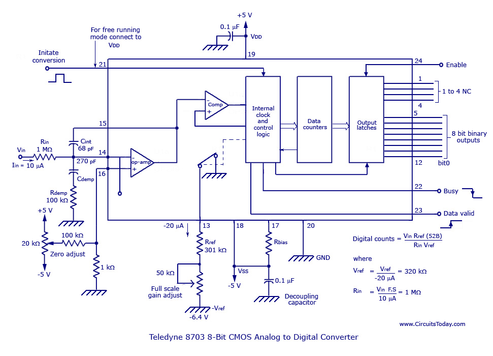 block diagram of analog to digital converter  u2013 powerking co