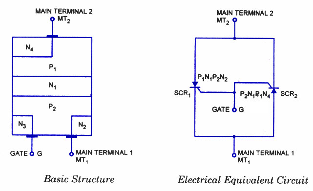 Triac-Construction and Operation - schematic