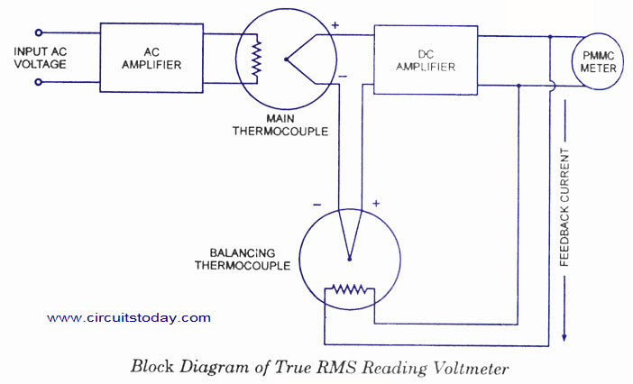 RMS Reading Voltmeter - schematic