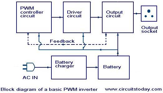 Introduction to PWM Inverters - schematic