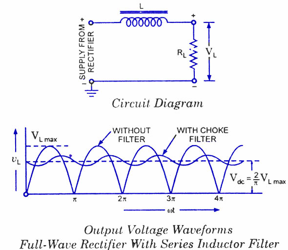 Electrical Design Software likewise Symbols Of A Circuit together with El Circuito Electrico 16 as well Basic Electrical Symbols together with What Is The Symbol For A Fan On A Circuit Is It Just Motor. on inductor circuit schematic
