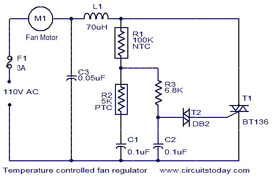 Temperature controlled fan regulator